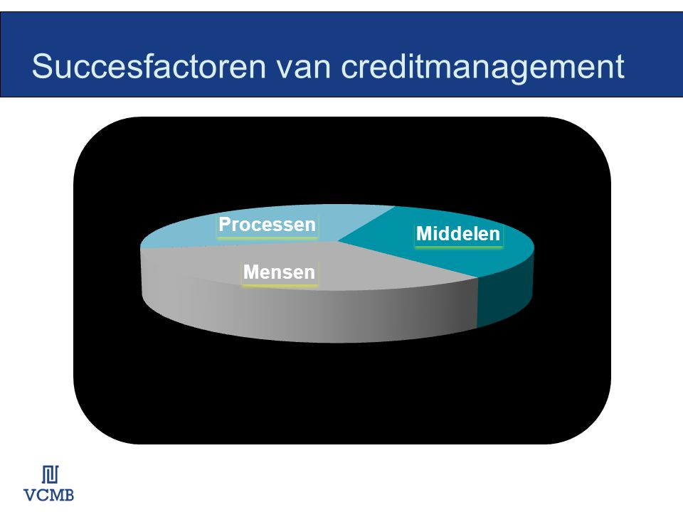 Succesfactoren van creditmanagement