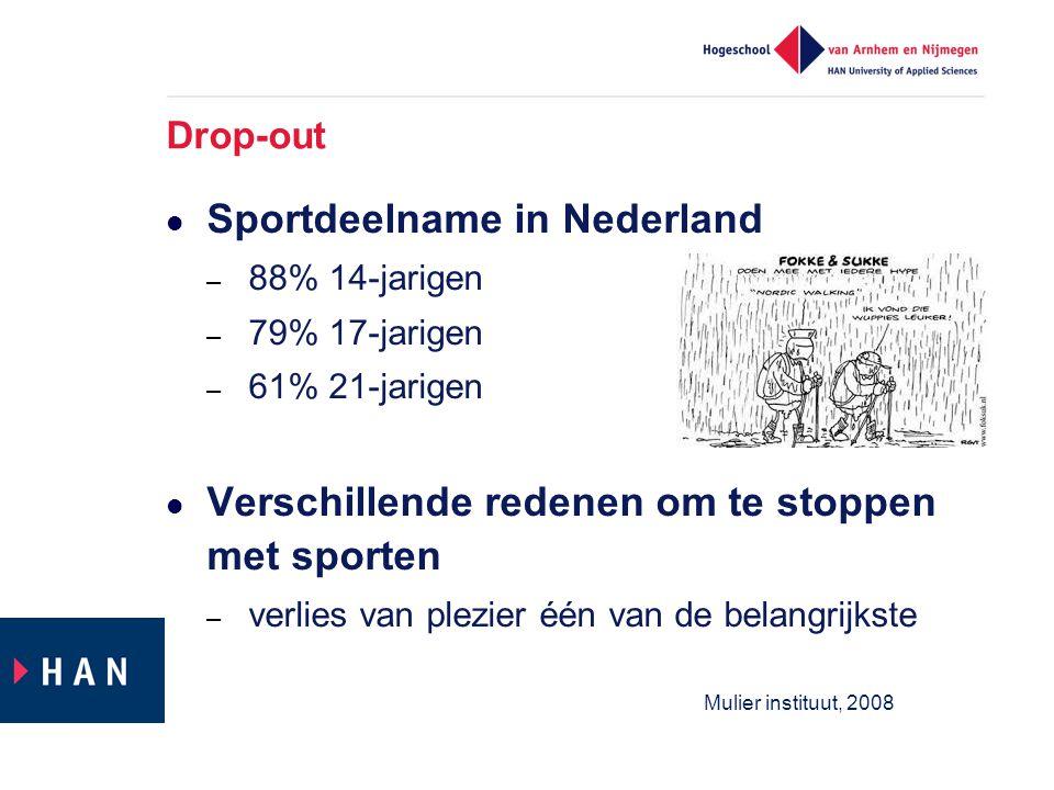 Drop-out  Sportdeelname in Nederland – 88% 14-jarigen – 79% 17-jarigen – 61% 21-jarigen  Verschillende redenen om te stoppen met sporten – verlies v