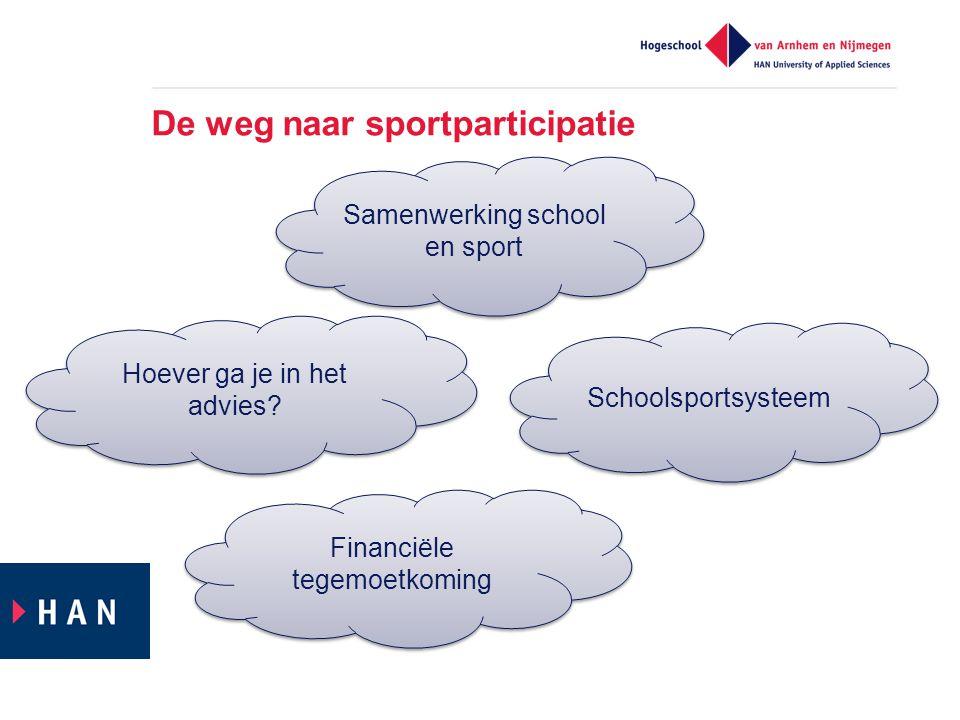 De weg naar sportparticipatie Financiële tegemoetkoming Hoever ga je in het advies? Schoolsportsysteem Samenwerking school en sport
