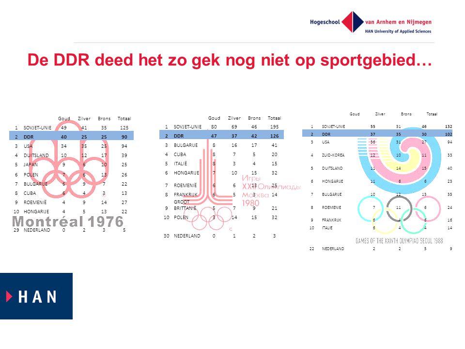 De DDR deed het zo gek nog niet op sportgebied… GoudZilverBronsTotaal 1SOVJET-UNIE494135125 2DDR4025 90 3USA34352594 4DUITSLAND10121739 5JAPAN961025 6