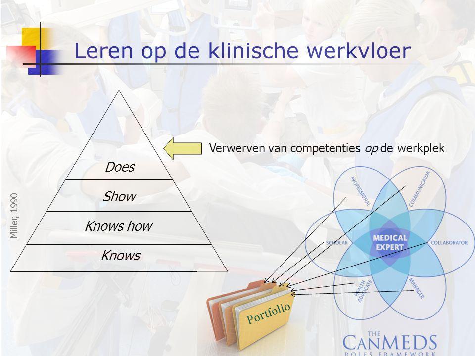 Does Show Knows how Knows Verwerven van competenties op de werkplek Miller, 1990 Portfolio Leren op de klinische werkvloer