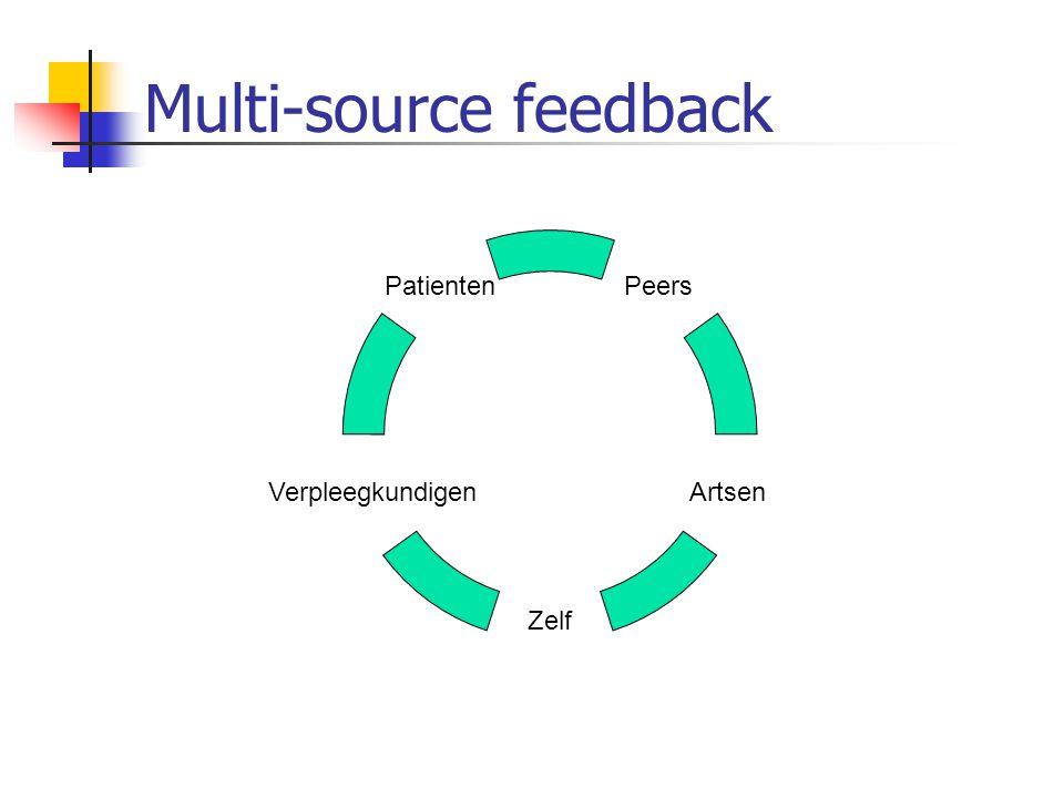 Multi-source feedback Patienten Artsen Peers Verpleegkundigen Zelf