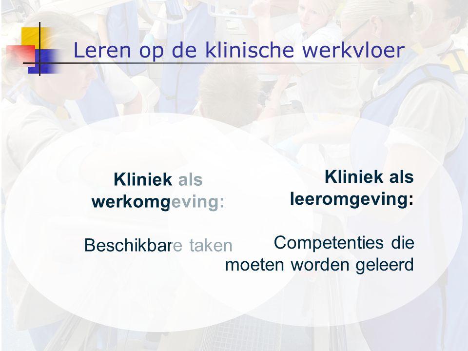 Clinic as a Learning environment: Competenties die moeten worden geleerd Toetsing op de werkplek Portfolio  Documenteren van competentie  KKB  OSAT  MSF  Kennis toetsing  Vaardigheden  Volume of practice  Reflectie