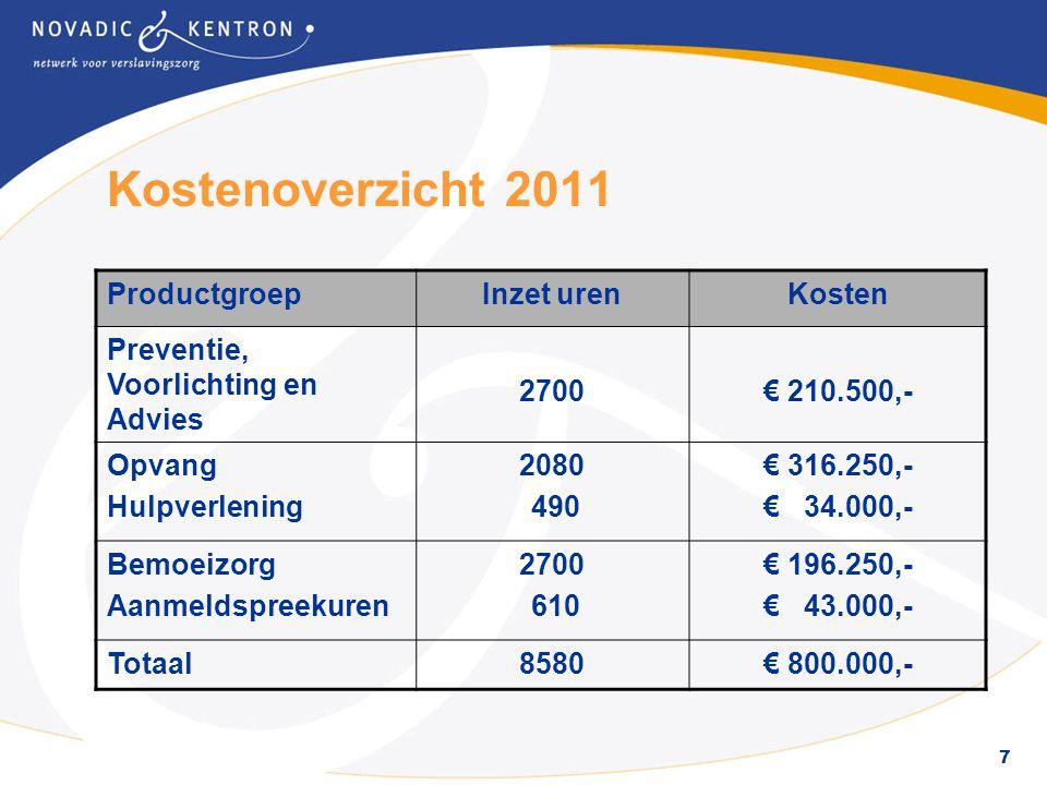 7 Kostenoverzicht 2011 ProductgroepInzet urenKosten Preventie, Voorlichting en Advies 2700€ 210.500,- Opvang Hulpverlening 2080 490 € 316.250,- € 34.0