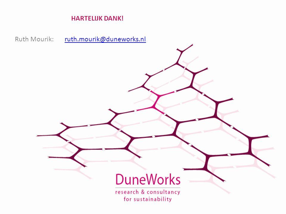 HARTELIJK DANK! Ruth Mourik: ruth.mourik@duneworks.nlruth.mourik@duneworks.nl