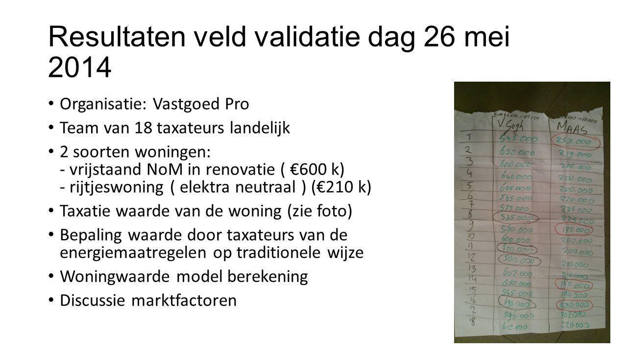 Resultaten veld validatie dag 26 mei 2014 • Organisatie: Vastgoed Pro • Team van 18 taxateurs landelijk • 2 soorten woningen: - vrijstaand NoM in reno
