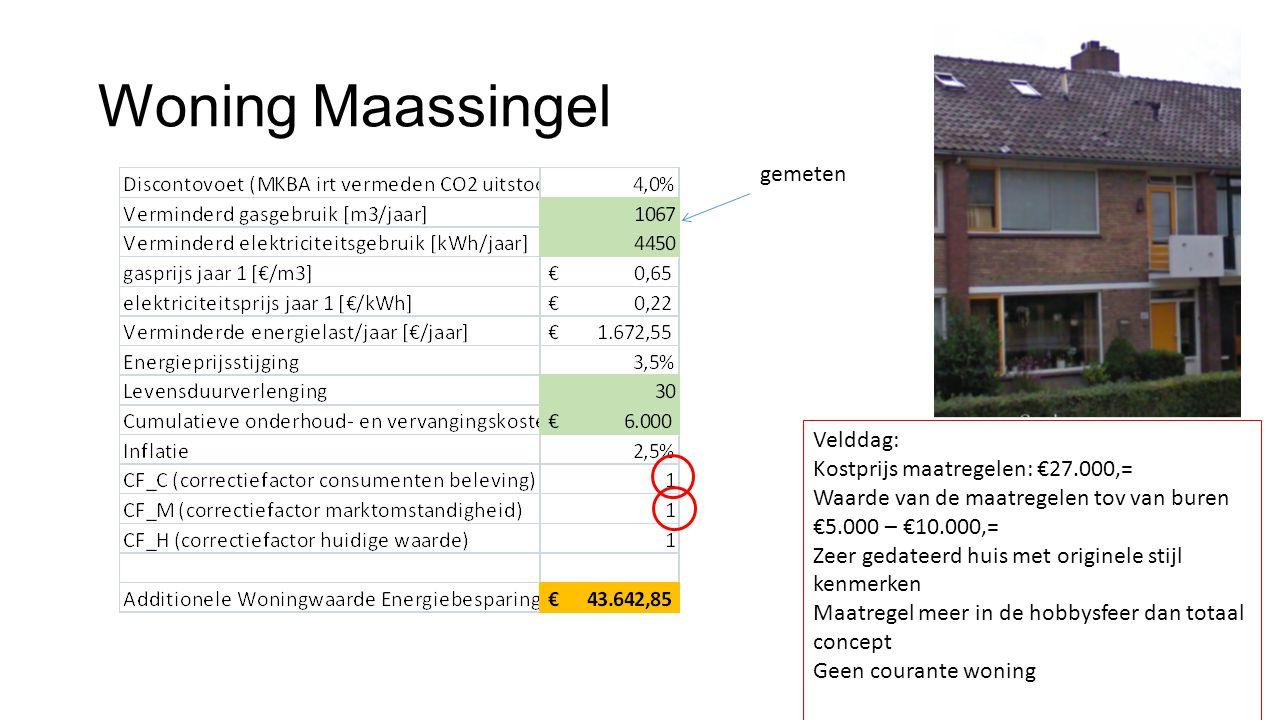 Woning Maassingel Velddag: Kostprijs maatregelen: €27.000,= Waarde van de maatregelen tov van buren €5.000 – €10.000,= Zeer gedateerd huis met origine