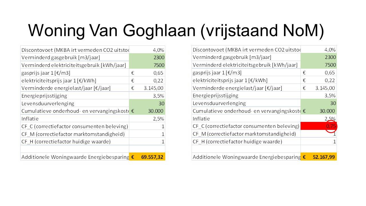 Woning Van Goghlaan (vrijstaand NoM)