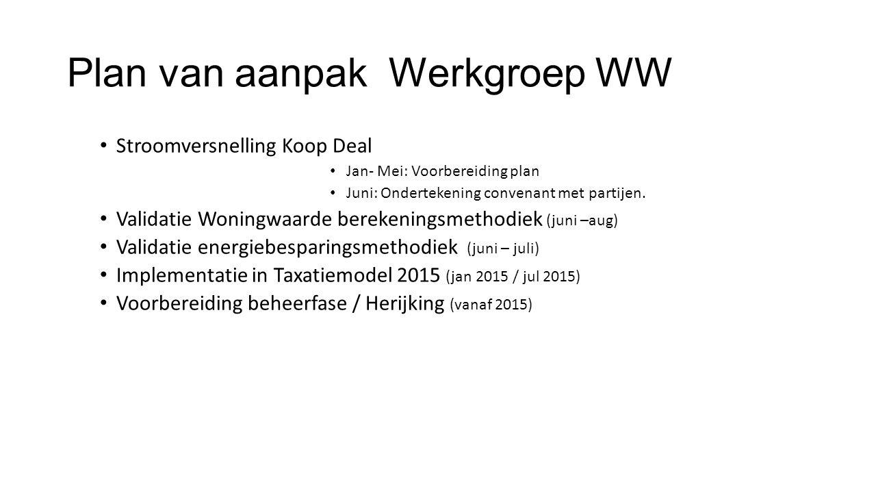 Plan van aanpak Werkgroep WW • Stroomversnelling Koop Deal • Jan- Mei: Voorbereiding plan • Juni: Ondertekening convenant met partijen. • Validatie Wo