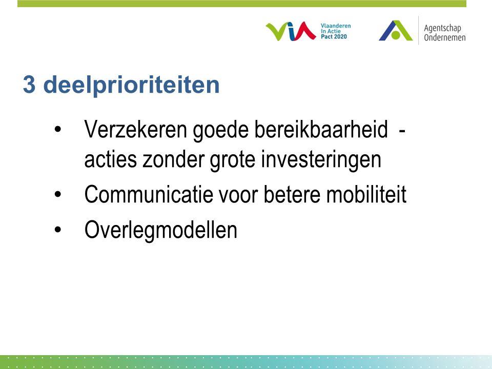 3 deelprioriteiten • Verzekeren goede bereikbaarheid - acties zonder grote investeringen • Communicatie voor betere mobiliteit • Overlegmodellen