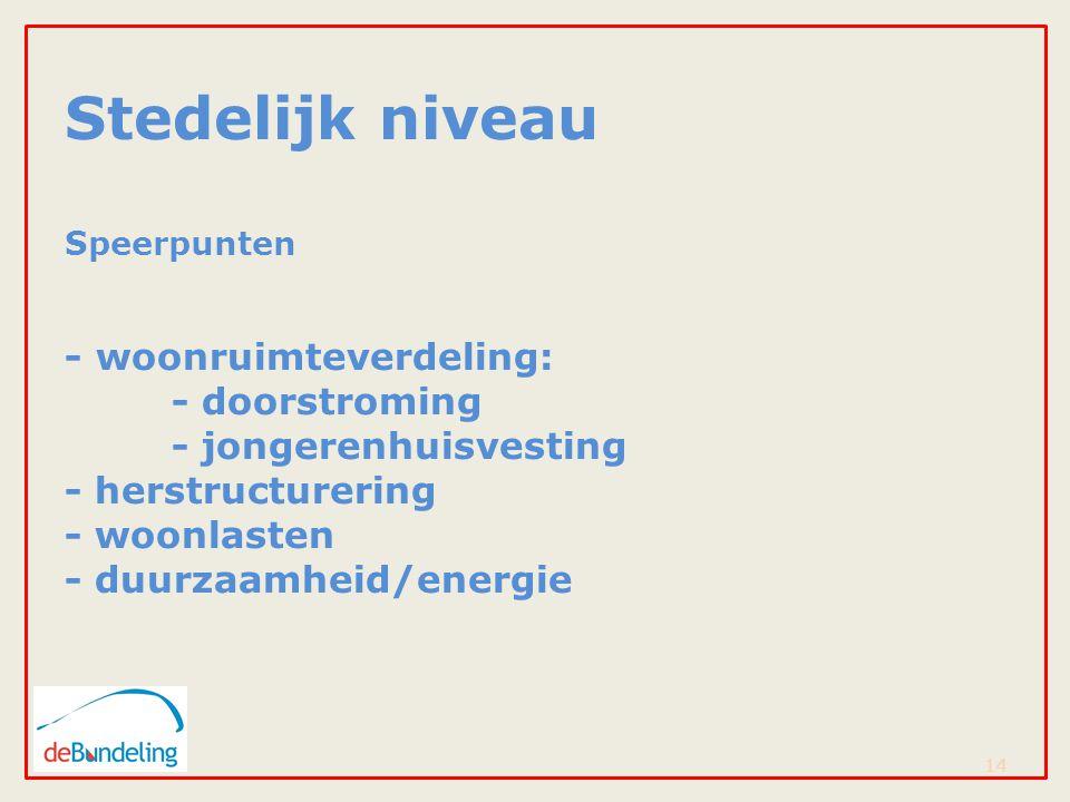Stedelijk niveau Speerpunten - woonruimteverdeling: - doorstroming - jongerenhuisvesting - herstructurering - woonlasten - duurzaamheid/energie 14