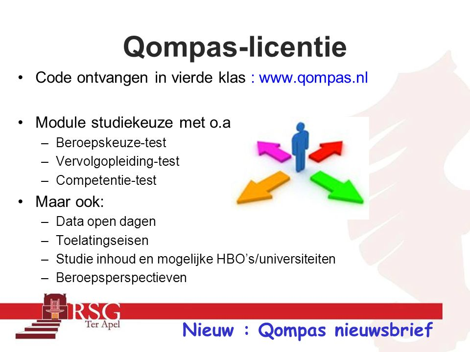 Qompas-licentie •Code ontvangen in vierde klas : www.qompas.nl •Module studiekeuze met o.a.: –Beroepskeuze-test –Vervolgopleiding-test –Competentie-test •Maar ook: –Data open dagen –Toelatingseisen –Studie inhoud en mogelijke HBO's/universiteiten –Beroepsperspectieven Nieuw : Qompas nieuwsbrief