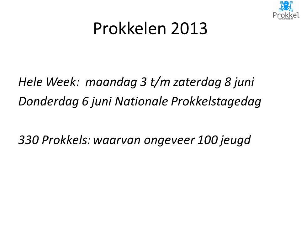 Prokkelen 2013 Hele Week: maandag 3 t/m zaterdag 8 juni Donderdag 6 juni Nationale Prokkelstagedag 330 Prokkels: waarvan ongeveer 100 jeugd