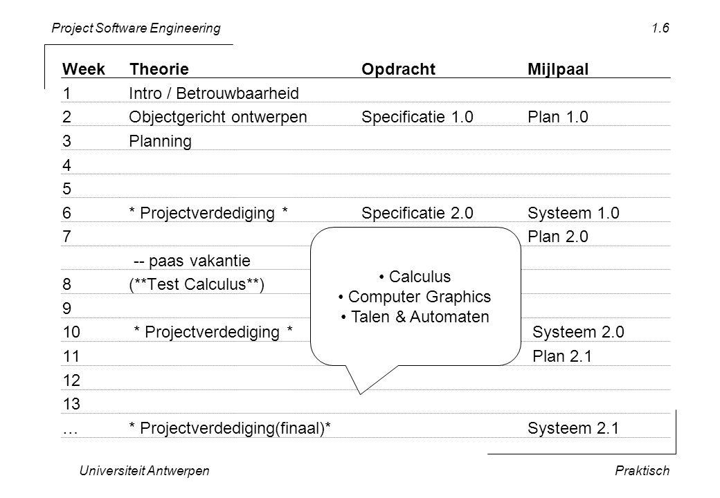 Project Software Engineering Universiteit AntwerpenPraktisch 1.6 WeekTheorieOpdrachtMijlpaal 1Intro / Betrouwbaarheid 2Objectgericht ontwerpen Specifi