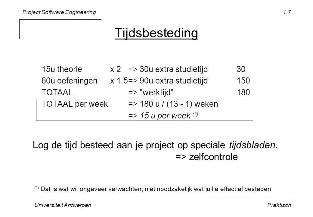 Project Software Engineering Universiteit AntwerpenPraktisch 1.7 Tijdsbesteding 15u theoriex 2=> 30u extra studietijd30 60u oefeningenx 1.5=> 90u extr