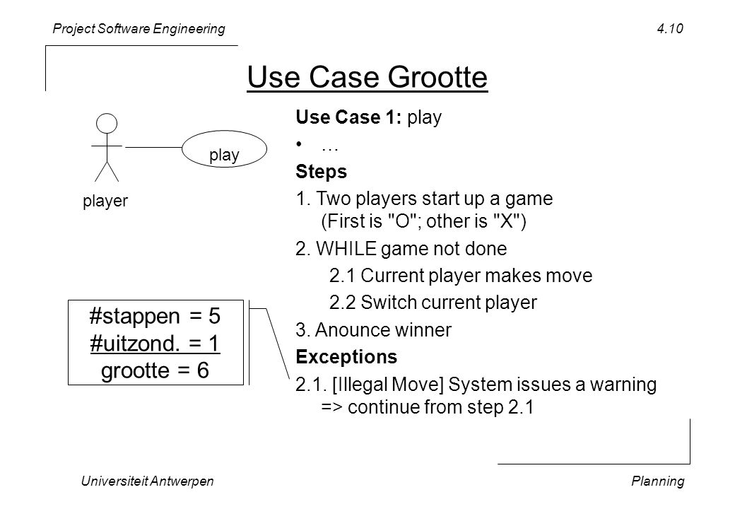 Project Software Engineering Universiteit AntwerpenPlanning 4.10 Use Case Grootte play player Use Case 1: play •… Steps 1.