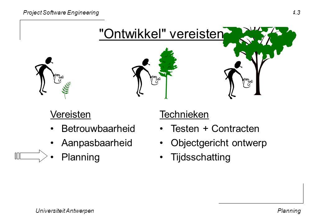Project Software Engineering Universiteit AntwerpenPlanning 4.3 Ontwikkel vereisten Vereisten •Betrouwbaarheid •Aanpasbaarheid •Planning Technieken •Testen + Contracten •Objectgericht ontwerp •Tijdsschatting