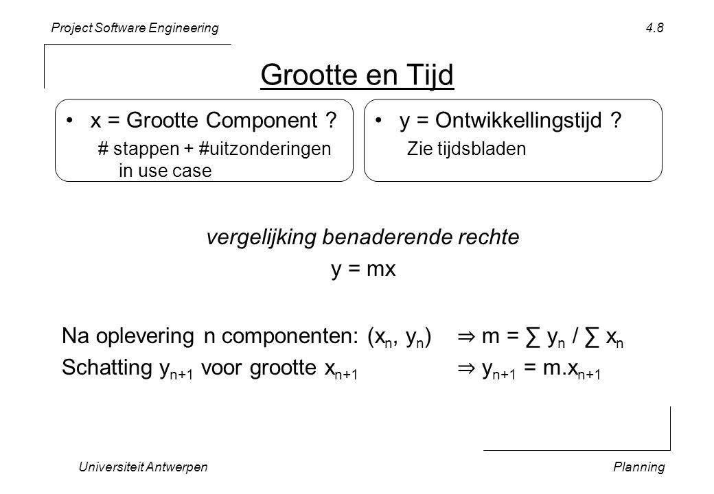 Project Software Engineering Universiteit AntwerpenPlanning 4.9 Vuistregel Empirische schatten is de basis voor een realistische planning.