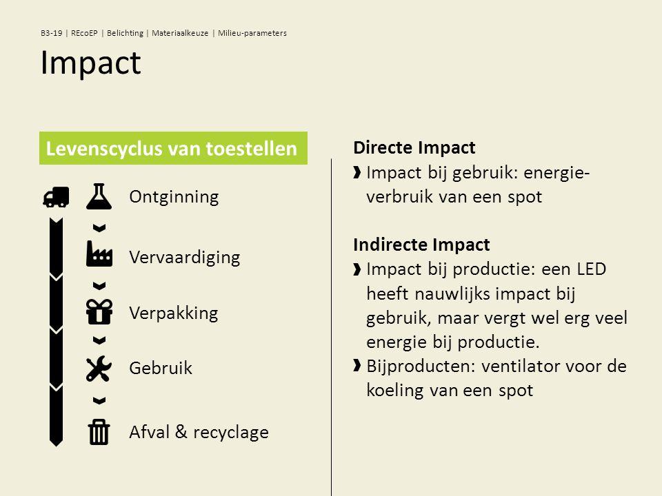 Directe Impact Impact bij gebruik: energie- verbruik van een spot Indirecte Impact Impact bij productie: een LED heeft nauwlijks impact bij gebruik, maar vergt wel erg veel energie bij productie.