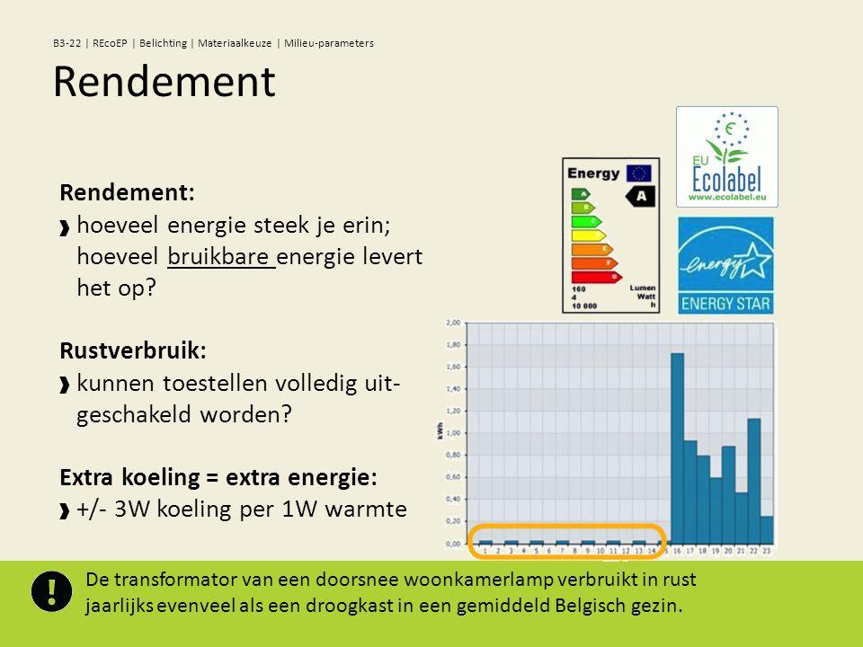 De transformator van een doorsnee woonkamerlamp verbruikt in rust jaarlijks evenveel als een droogkast in een gemiddeld Belgisch gezin. Rendement: hoe