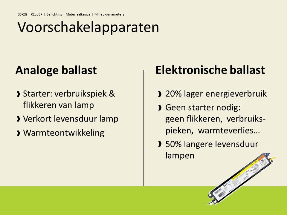 Starter: verbruikspiek & flikkeren van lamp Verkort levensduur lamp Warmteontwikkeling Analoge ballast 20% lager energieverbruik Geen starter nodig: geen flikkeren, verbruiks- pieken, warmteverlies… 50% langere levensduur lampen Elektronische ballast Voorschakelapparaten B3-28 | REcoEP | Belichting | Materiaalkeuze | Milieu-parameters