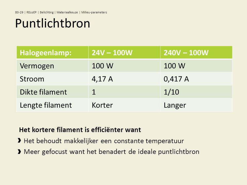 Halogeenlamp:24V – 100W240V – 100W Vermogen100 W Stroom4,17 A0,417 A Dikte filament11/10 Lengte filamentKorterLanger Het kortere filament is efficiënt