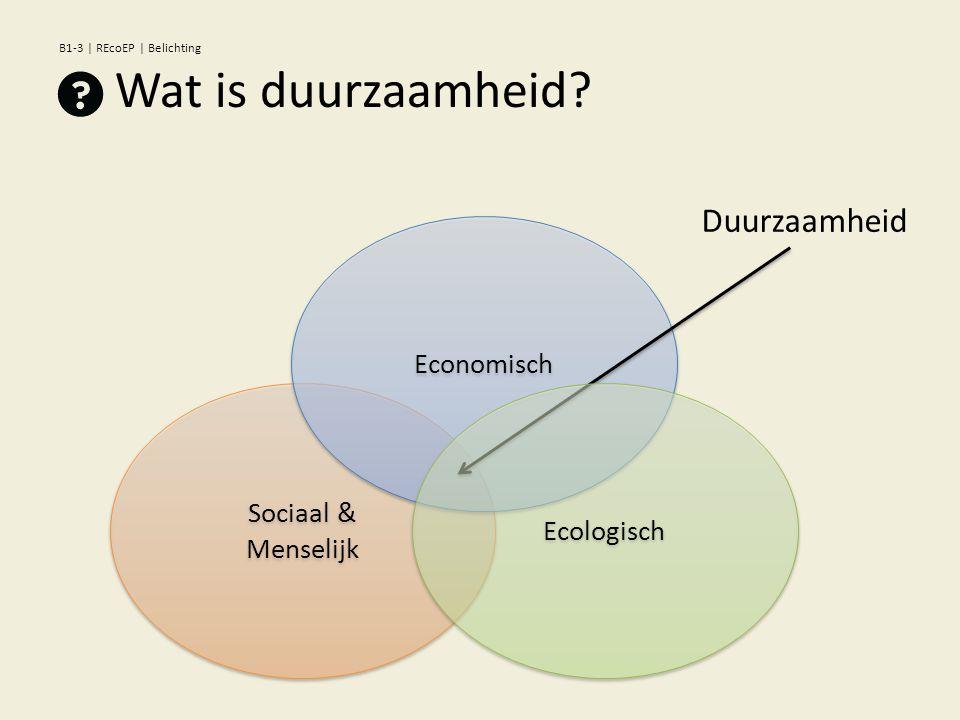 Wat is duurzaamheid? Sociaal & Menselijk Economisch Duurzaamheid Ecologisch B1-3 | REcoEP | Belichting