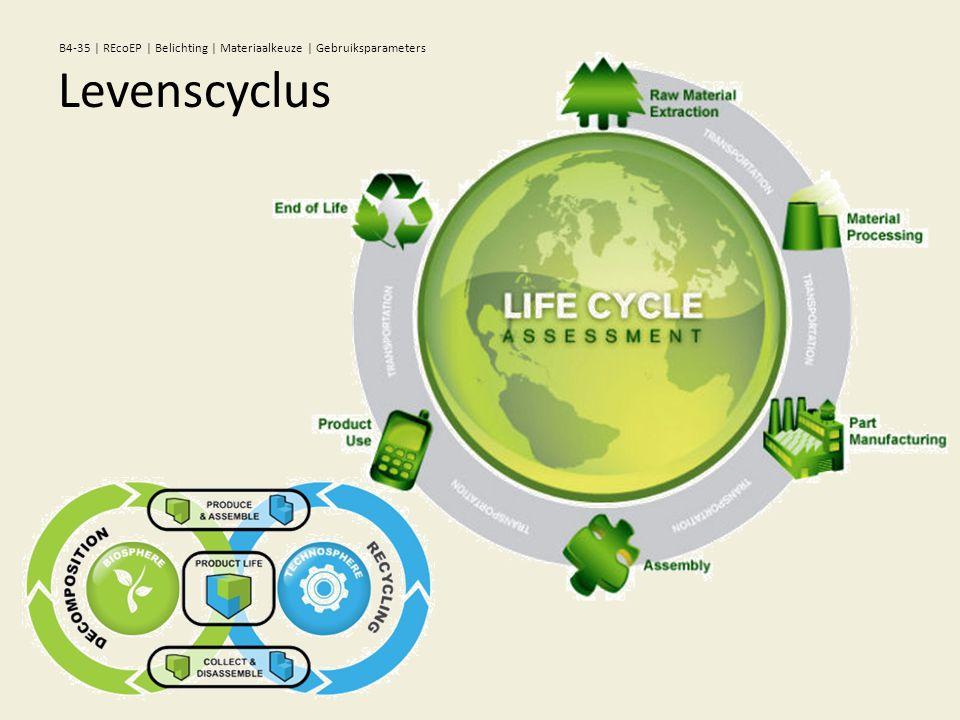 Levenscyclus B4-35 | REcoEP | Belichting | Materiaalkeuze | Gebruiksparameters