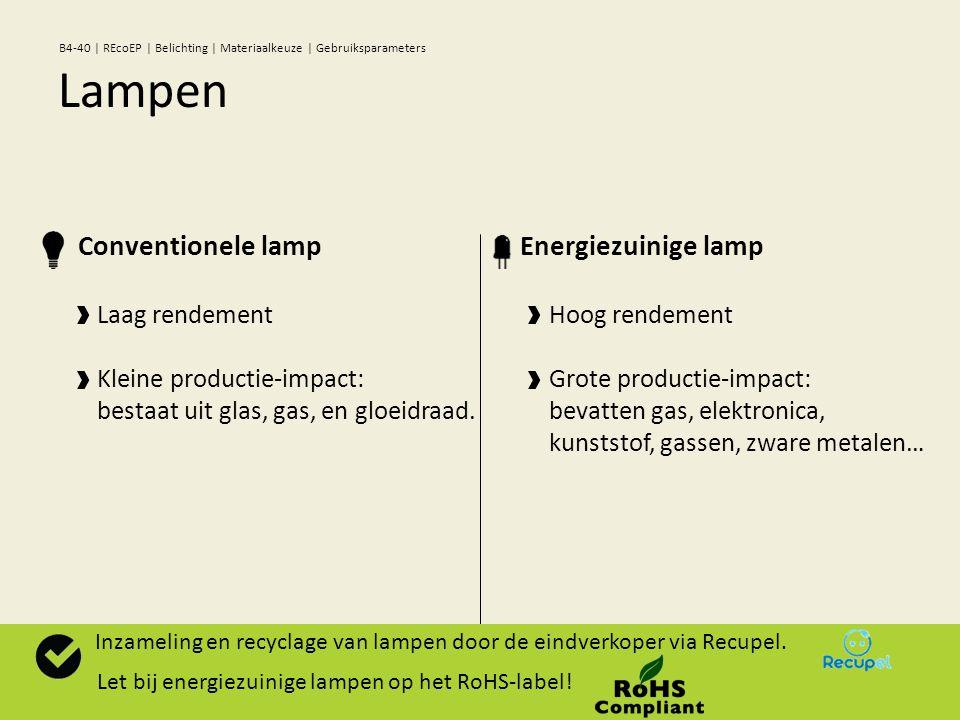 Conventionele lamp Laag rendement Kleine productie-impact: bestaat uit glas, gas, en gloeidraad. Energiezuinige lamp Hoog rendement Grote productie-im
