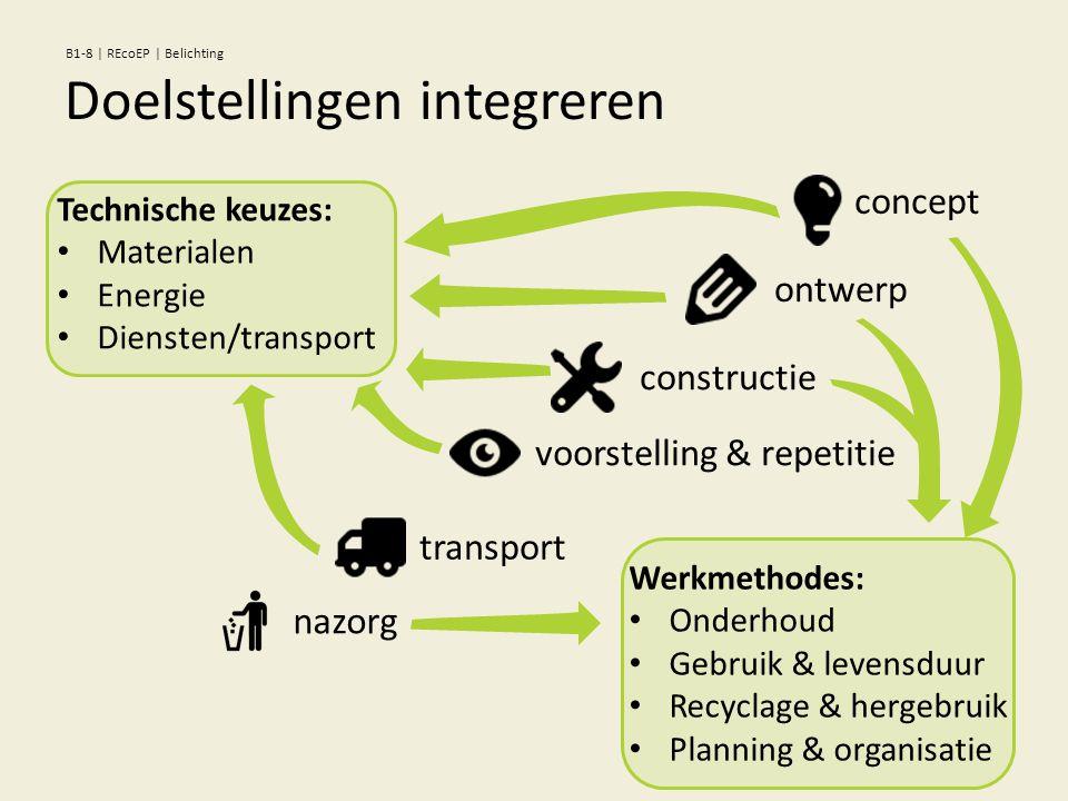 concept ontwerpconstructievoorstelling & repetitie nazorg Technische keuzes: • Materialen • Energie • Diensten/transport Werkmethodes: • Onderhoud • Gebruik & levensduur • Recyclage & hergebruik • Planning & organisatie transport Doelstellingen integreren B1-8 | REcoEP | Belichting