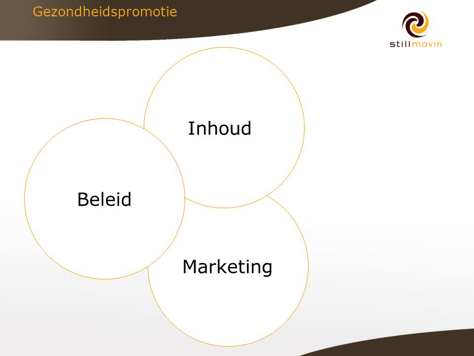 Marketing Inhoud Gezondheidspromotie Beleid