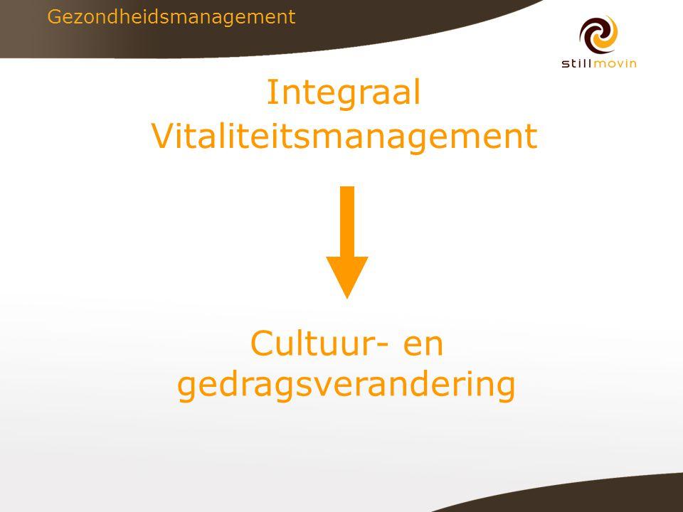 Gezondheidsmanagement Integraal Vitaliteitsmanagement Cultuur- en gedragsverandering