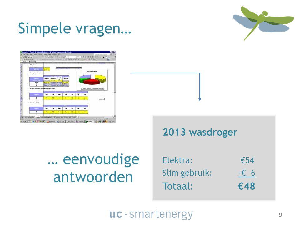 Simpele vragen… 2013 wasdroger Elektra: €54 Slim gebruik: -€ 6 Totaal: €48 … eenvoudige antwoorden 9