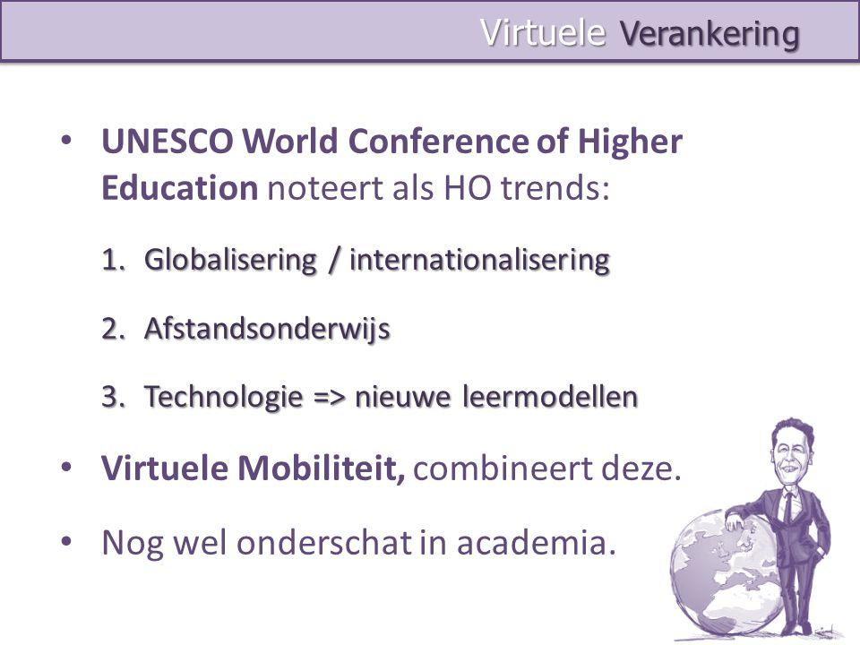 Virtuele Verankering Virtuele Verankering • UNESCO World Conference of Higher Education noteert als HO trends: 1.Globalisering / internationalisering