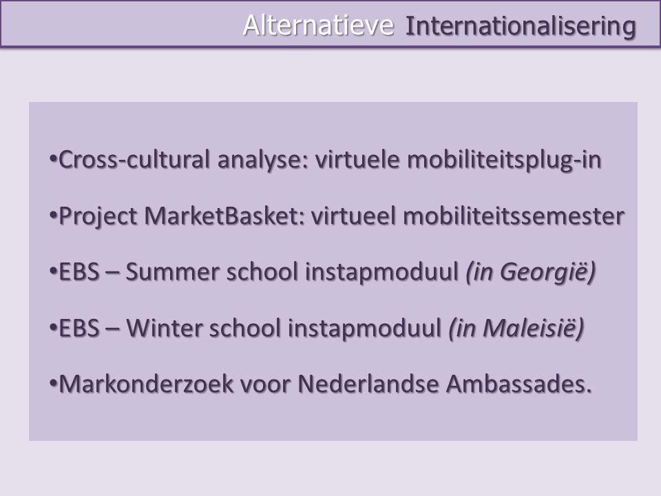 • Cross-cultural analyse: virtuele mobiliteitsplug-in • Project MarketBasket: virtueel mobiliteitssemester • EBS – Summer school instapmoduul (in Geor
