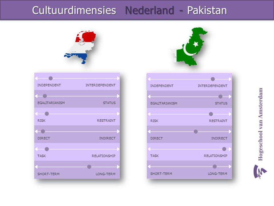Cultuurdimensies Nederland - Pakistan Cultuurdimensies Nederland - Pakistan