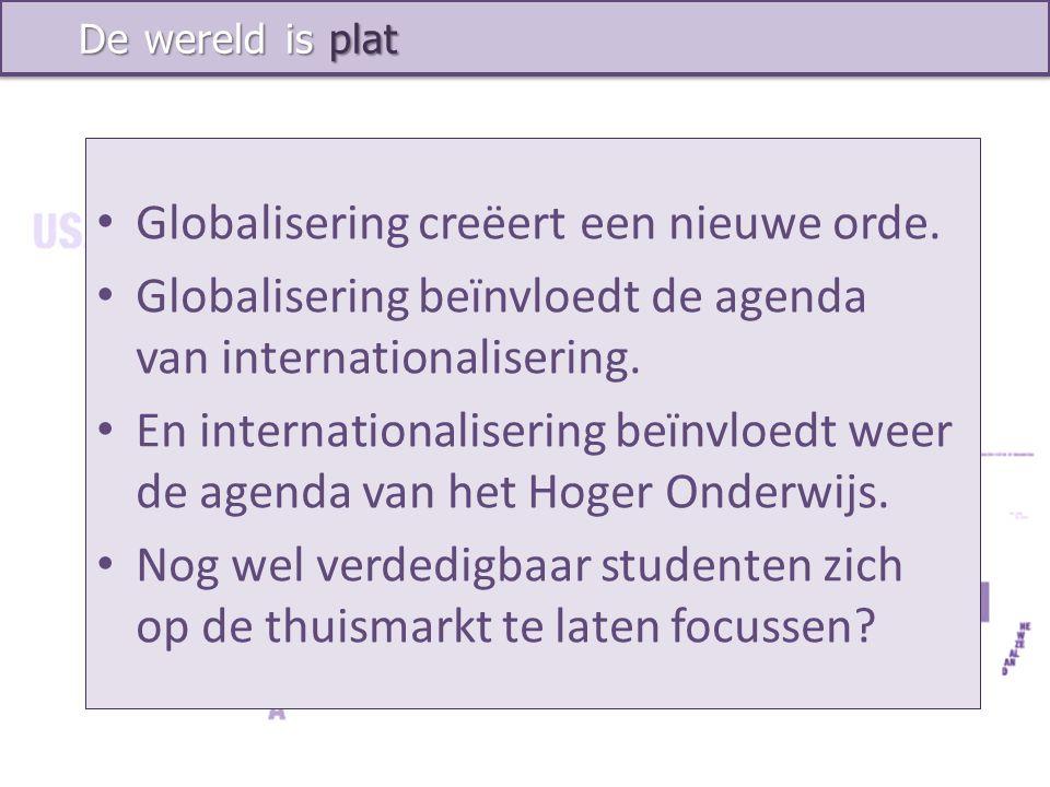 De wereld is plat De wereld is plat • Globalisering creëert een nieuwe orde. • Globalisering beïnvloedt de agenda van internationalisering. • En inter