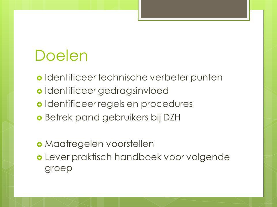 Doelen  Identificeer technische verbeter punten  Identificeer gedragsinvloed  Identificeer regels en procedures  Betrek pand gebruikers bij DZH 