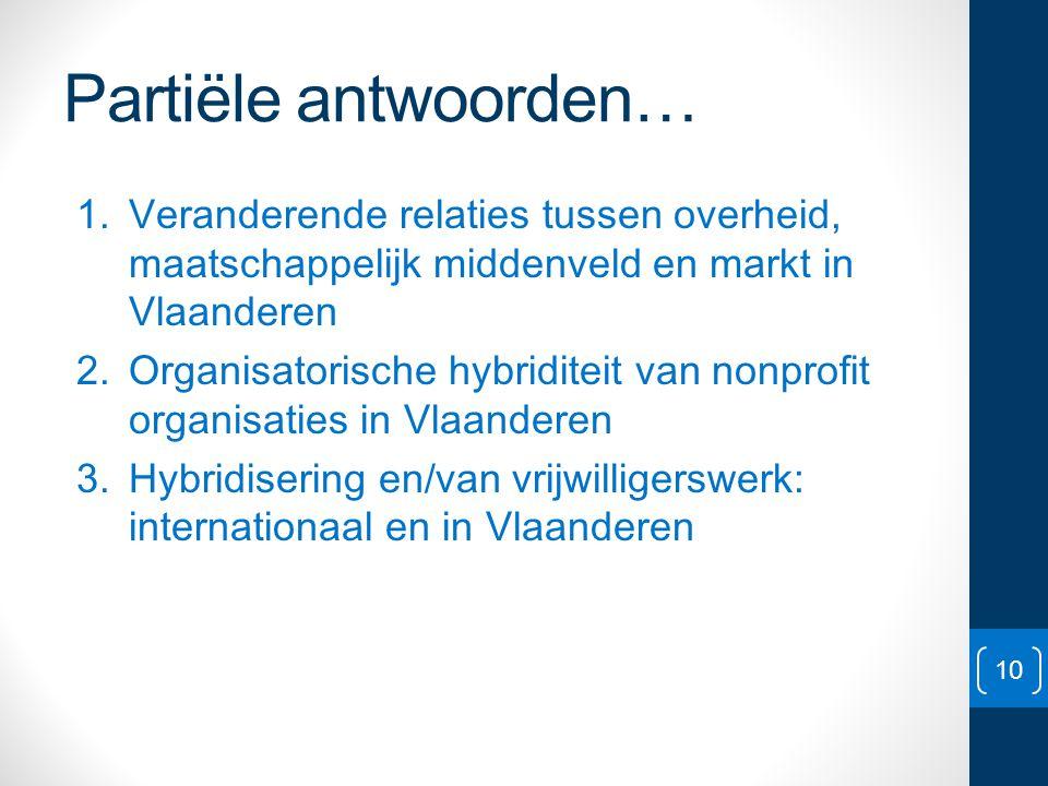 Partiële antwoorden… 1.Veranderende relaties tussen overheid, maatschappelijk middenveld en markt in Vlaanderen 2.Organisatorische hybriditeit van non