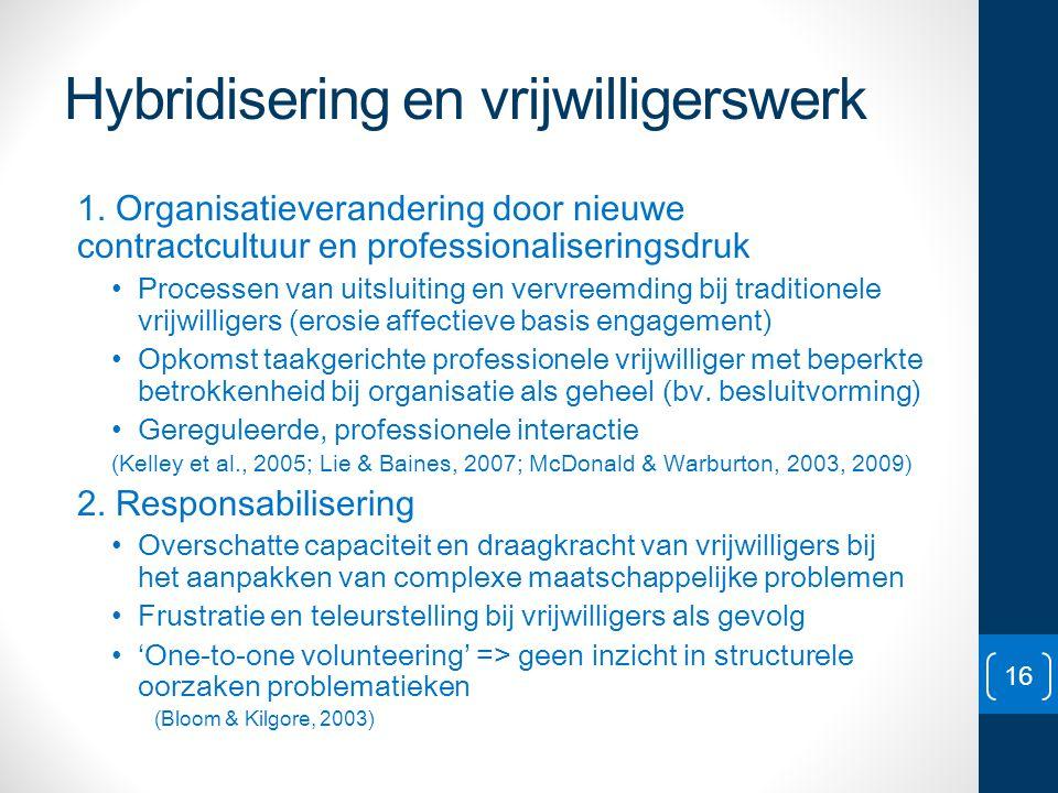 Hybridisering en vrijwilligerswerk 1. Organisatieverandering door nieuwe contractcultuur en professionaliseringsdruk • Processen van uitsluiting en ve