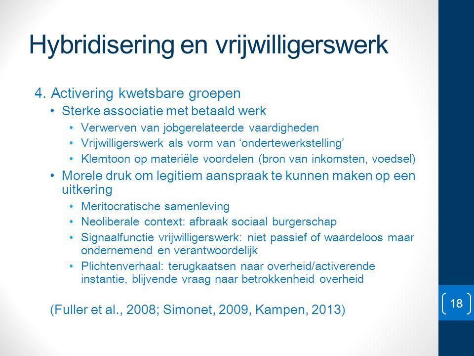 Hybridisering en vrijwilligerswerk 4. Activering kwetsbare groepen • Sterke associatie met betaald werk • Verwerven van jobgerelateerde vaardigheden •