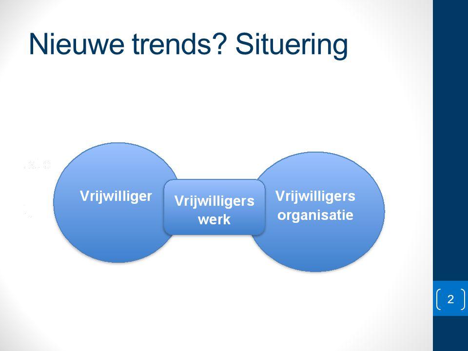 Nieuwe trends? Situering 2