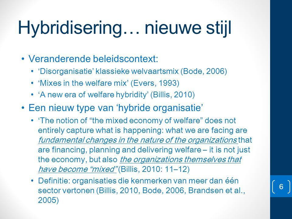 Hybridisering… nieuwe stijl • Veranderende beleidscontext: • 'Disorganisatie' klassieke welvaartsmix (Bode, 2006) • 'Mixes in the welfare mix' (Evers,