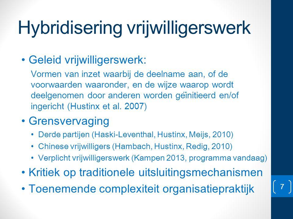 Hybridisering vrijwilligerswerk • Geleid vrijwilligerswerk: Vormen van inzet waarbij de deelname aan, of de voorwaarden waaronder, en de wijze waarop
