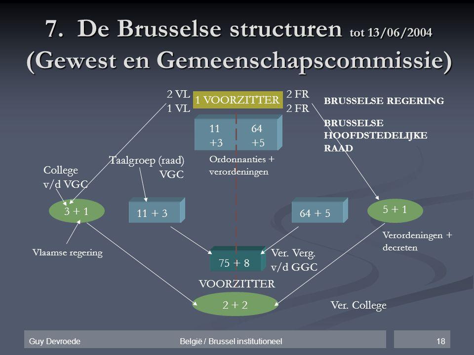 18Guy Devroede België / Brussel institutioneel 7. De Brusselse structuren tot 13/06/2004 (Gewest en Gemeenschapscommissie) Verordeningen + decreten 1