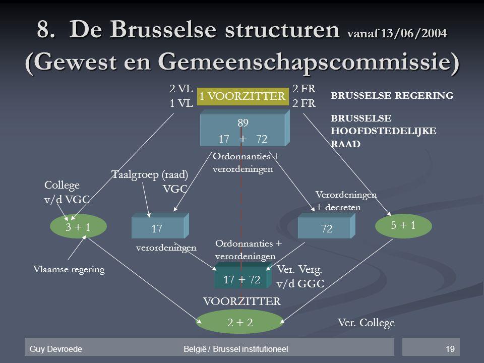 19Guy Devroede België / Brussel institutioneel 8. De Brusselse structuren vanaf 13/06/2004 (Gewest en Gemeenschapscommissie) 1 VOORZITTER VOORZITTER V