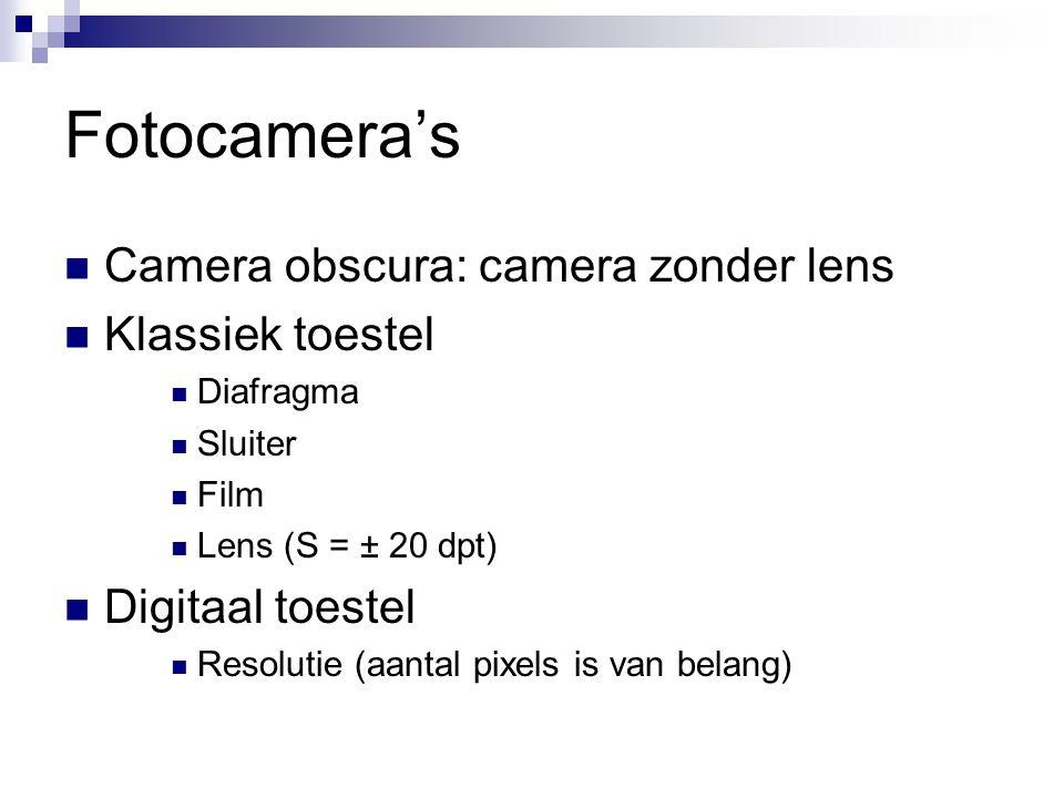 Fotocamera's  Camera obscura: camera zonder lens  Klassiek toestel  Diafragma  Sluiter  Film  Lens (S = ± 20 dpt)  Digitaal toestel  Resolutie