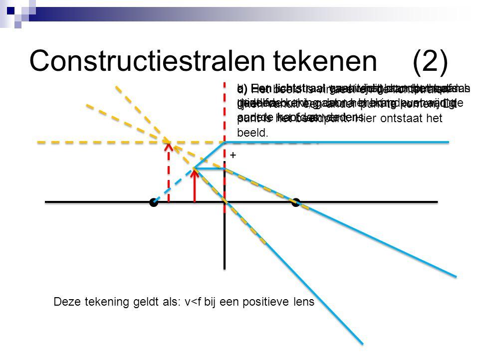 _ a) Een lichtstraal evenwijdig aan de hoofdas komt na breking vanuit het brandpunt aan dezelfde kant van de lens b) Een lichtstraal gaat recht door het optisch midden c) Een lichtstraal naar het brandpunt aan de andere kant, gaat na breking evenwijdig aan de hoofdas verder d) Het beeld is virtueel en de lichtstralen lijken vanuit een ander punt te komen.