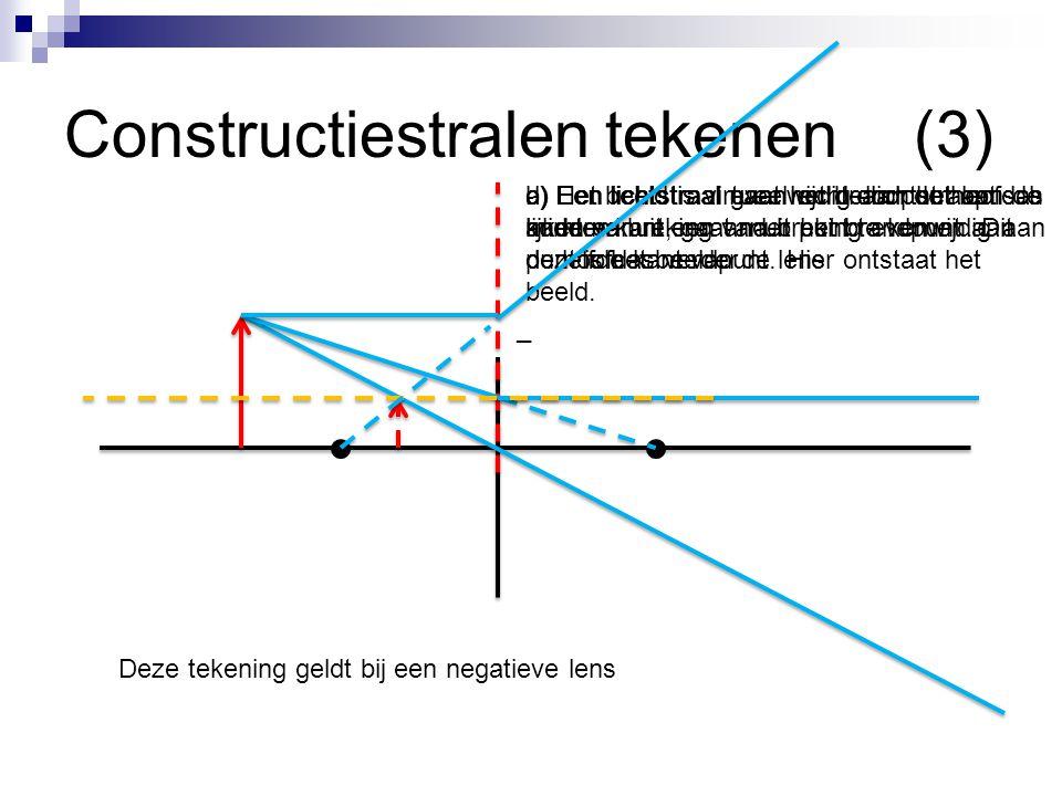 _ a) Een lichtstraal evenwijdig aan de hoofdas komt na breking vanuit het brandpunt aan dezelfde kant van de lens b) Een lichtstraal gaat recht door h