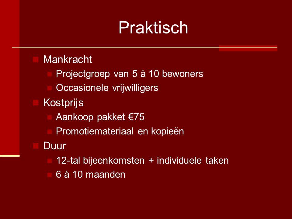 Praktisch  Mankracht  Projectgroep van 5 à 10 bewoners  Occasionele vrijwilligers  Kostprijs  Aankoop pakket €75  Promotiemateriaal en kopieën  Duur  12-tal bijeenkomsten + individuele taken  6 à 10 maanden